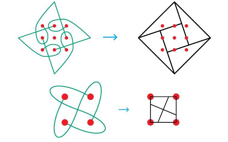 """A """"afro-matemática"""" utiliza os desenhos Cokwe (de Angola) para demonstrar o Teorema de Pitágoras"""